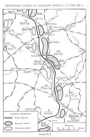 Положение сторон на польском фронте к 14 мая 1920 г.