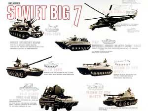 Техника сухопутных войск ВС СССР, 1981 г.