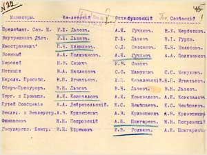Проект состава Временного правительства, представленного представителями партий «кадетами», «октябристами» и группой членов Государственного Совета. Правка императора Николая II.